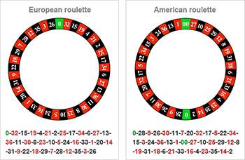 Regole roulette americana miami poker run 2016
